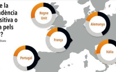 Sondaggio spagnolo nei paesi UE sull'indipendenza della Catalogna